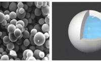 微胶囊技术在纺织领域有哪些用途?
