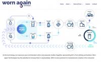 可持续时尚科技公司 Worn Again Technologies 开设试点研发中心