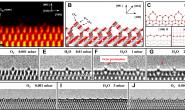分子尺度观察水分子在二氧化钛表面上的吸附活化和反应