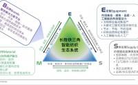 「长胜科技」以染印技术切入搭建合资服装供应链