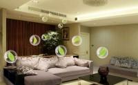 能净化室内空气的窗帘!