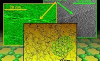 石墨烯能让碳纤维变得更硬更坚固且更便宜