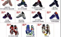 25款儿童鞋14款不合格 耐克、阿迪等登黑榜
