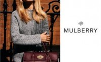 Mulberry股价下跌6.7%