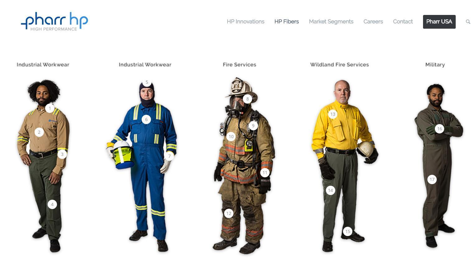 全球最大缝纫线生产商收购消防级纱线材料制造商 Pharr HP