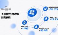 太平鸟发布 2020 年财报,业绩创下历史新高