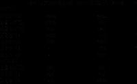 恒隆地产发布内地十家商场销售额较去年增长一倍
