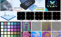 利用透明墨水打印出全彩结构色图案